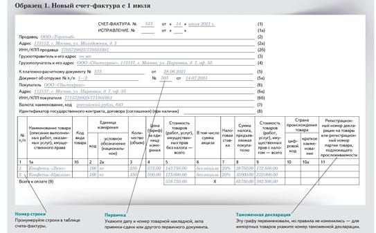 Образец заполнения счета-фактуры с 01.07.2021